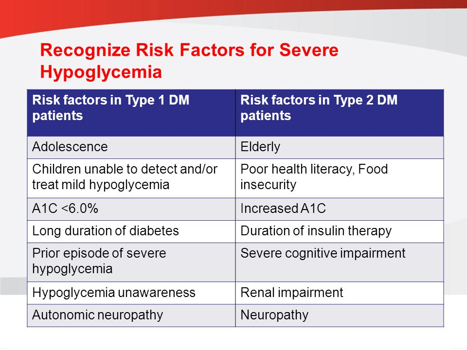 Recognize Risk Factors for Severe Hypoglycemia