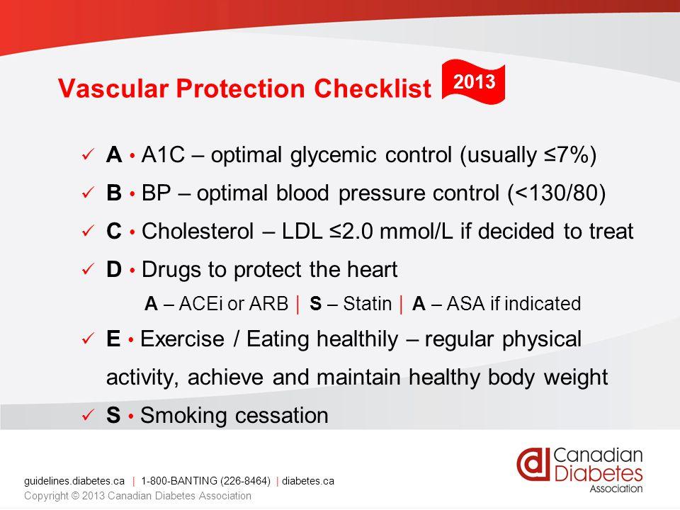 Vascular Protection Checklist