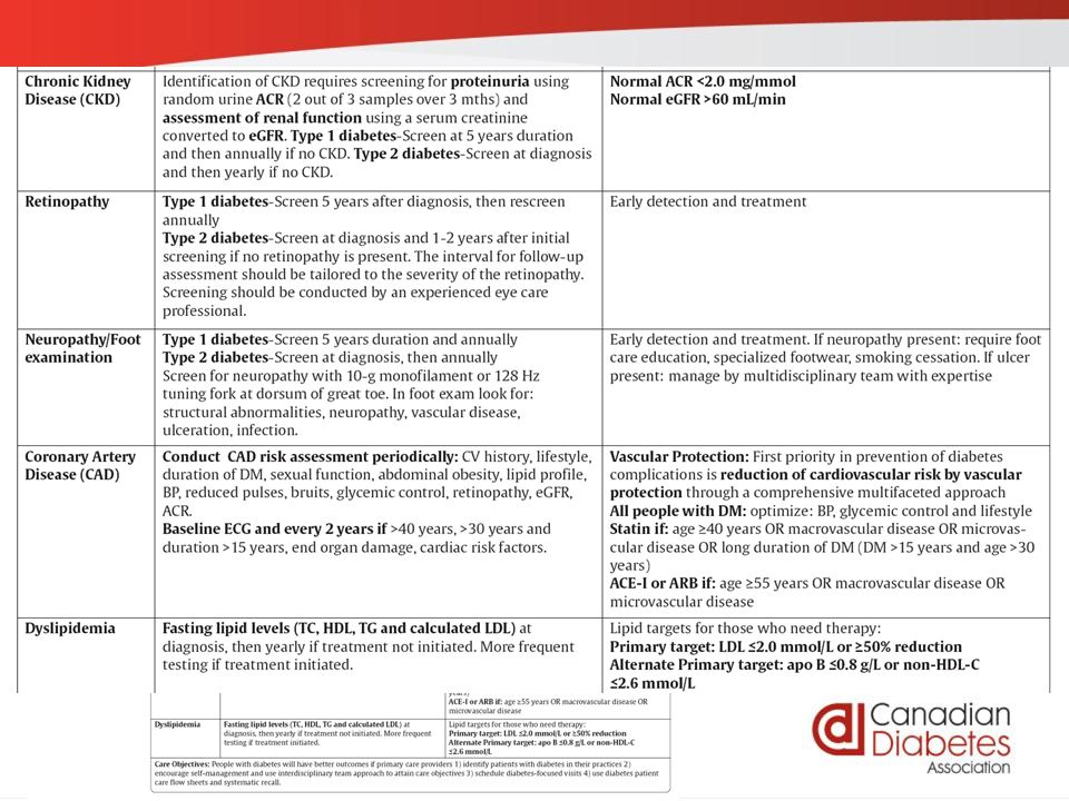 Back Page: Cheat Sheet of Targets and Goals