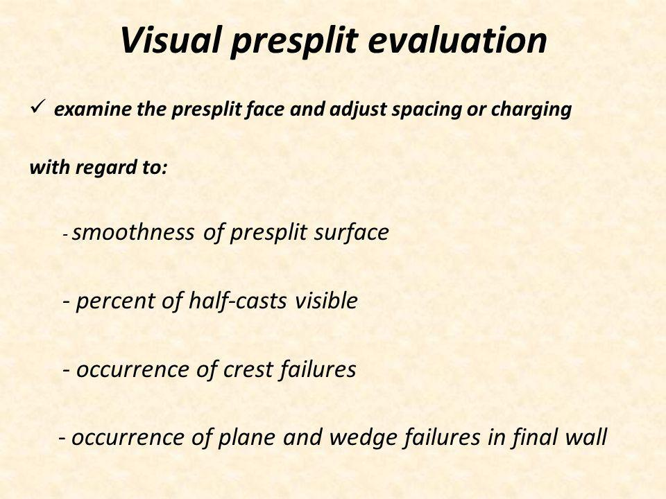 Visual presplit evaluation