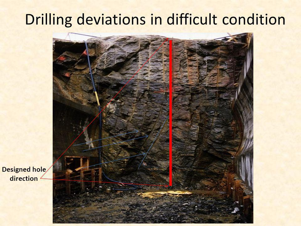 Drilling deviations in difficult condition