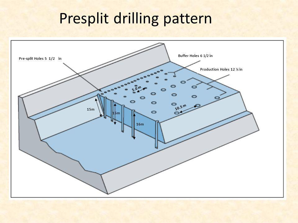 Presplit drilling pattern