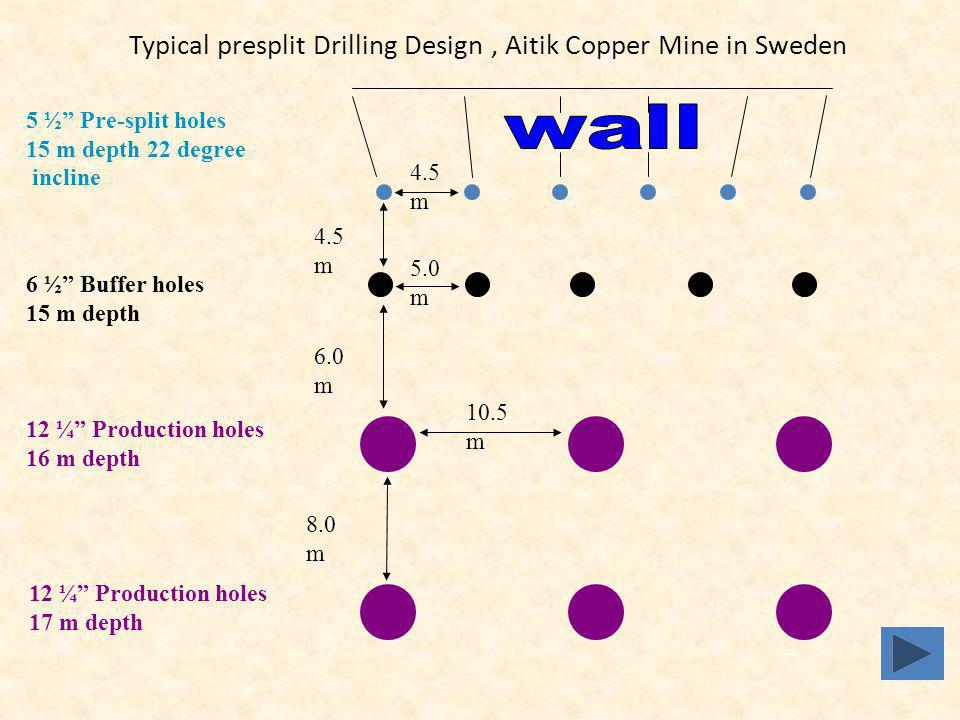 Typical presplit Drilling Design , Aitik Copper Mine in Sweden