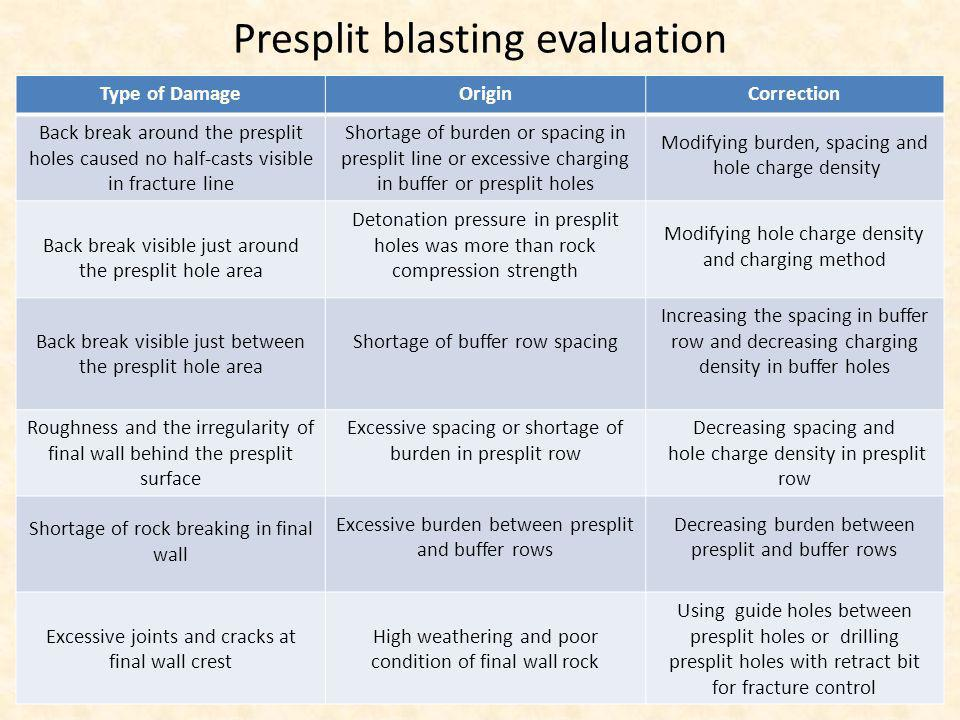 Presplit blasting evaluation