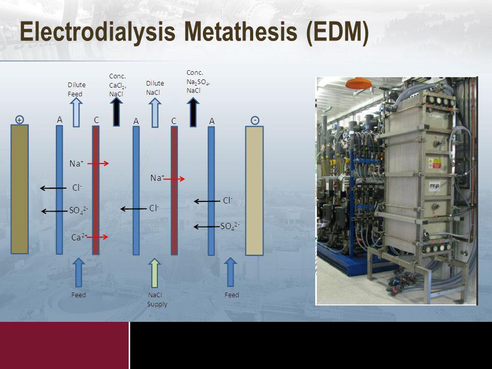 Electrodialysis Metathesis (EDM)