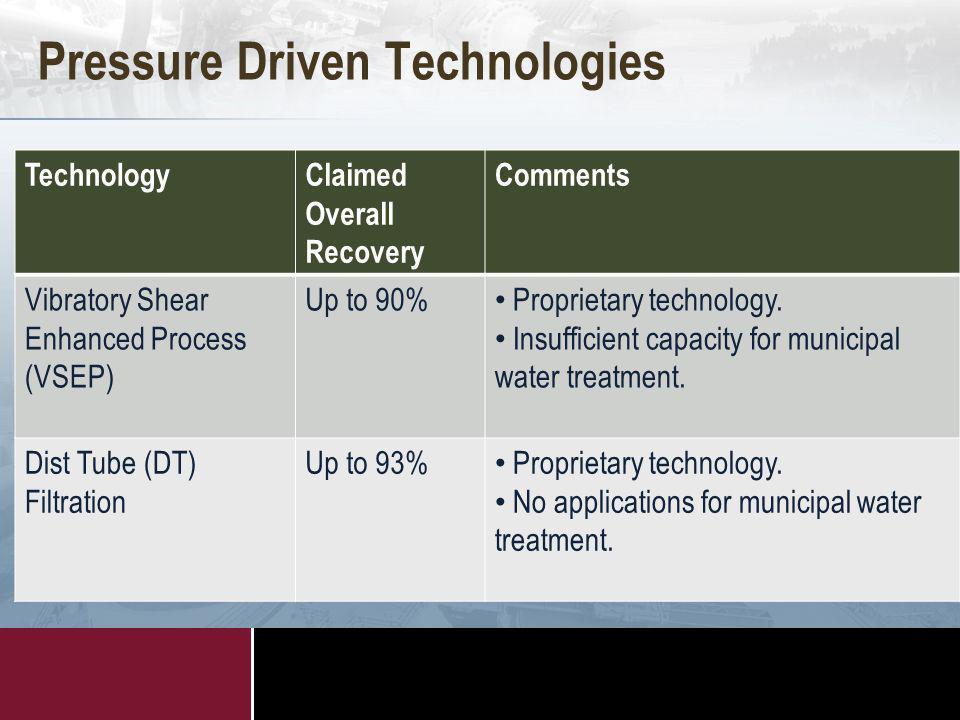 Pressure Driven Technologies