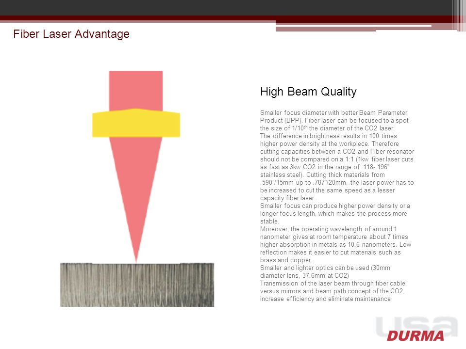Fiber Laser Advantage High Beam Quality