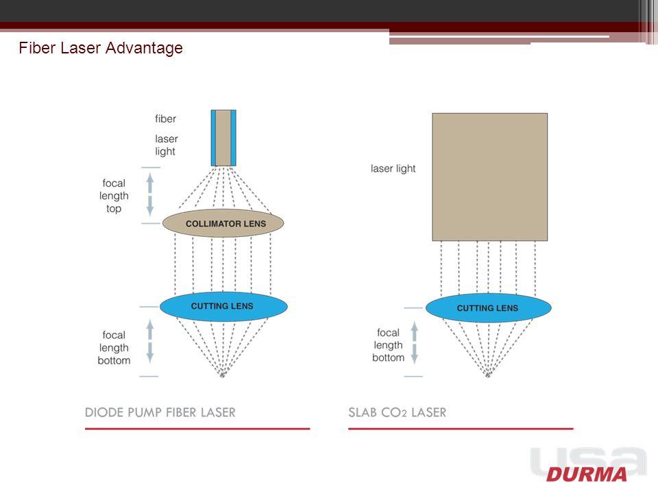 Fiber Laser Advantage