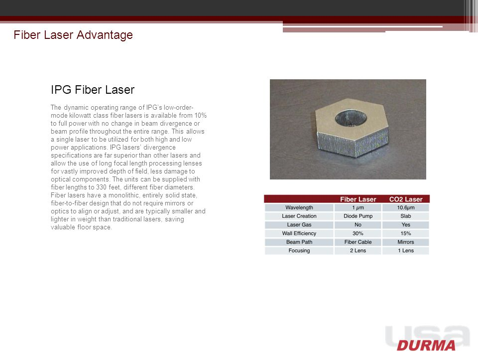 Fiber Laser Advantage IPG Fiber Laser