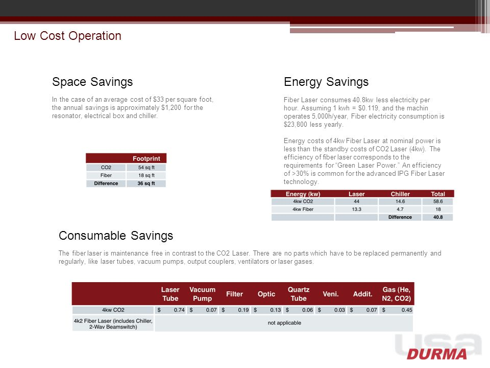 Low Cost Operation Space Savings Energy Savings Consumable Savings