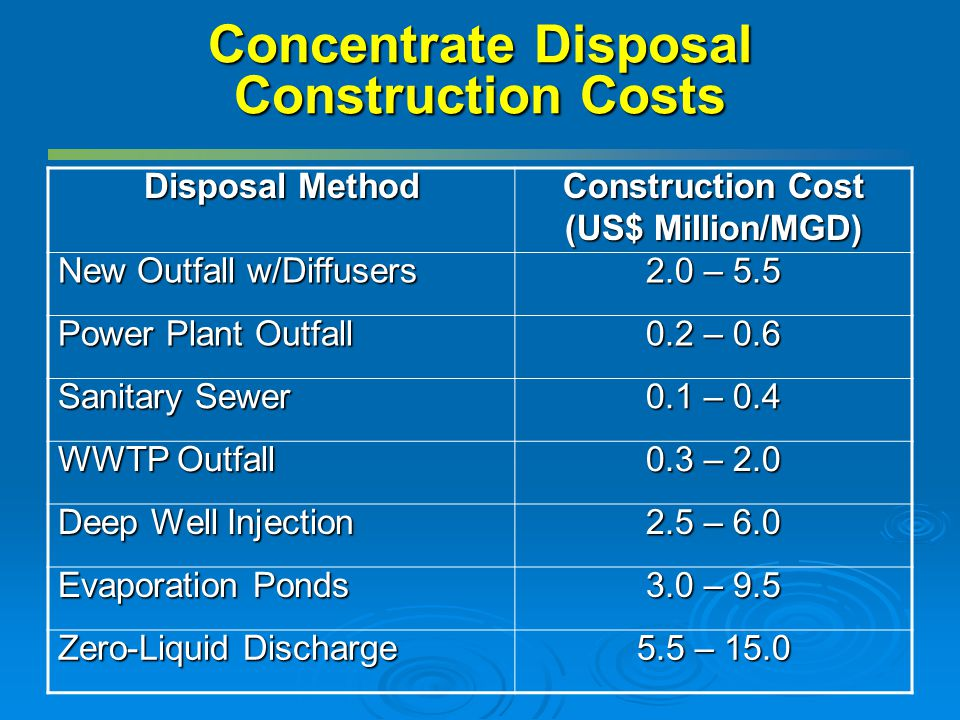 Concentrate Disposal Construction Costs