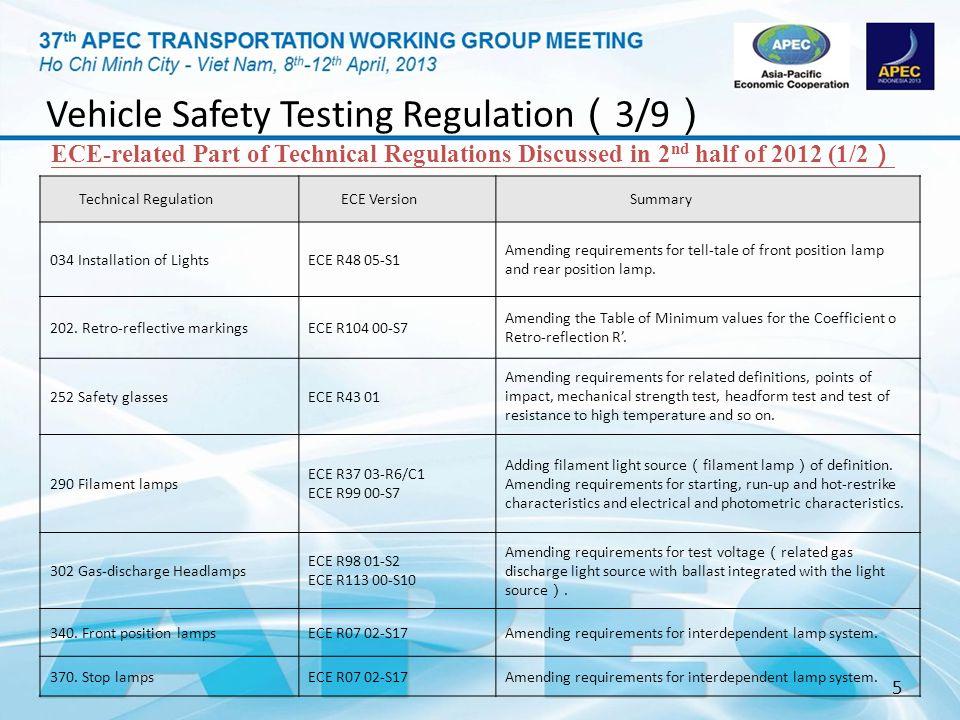 Vehicle Safety Testing Regulation(3/9)