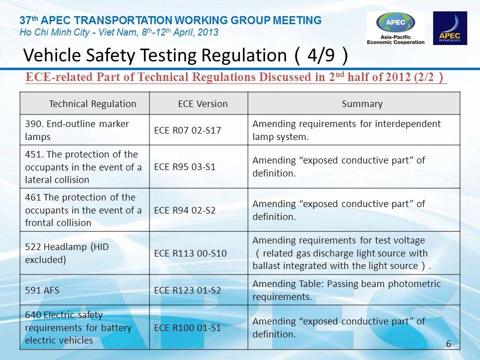 Vehicle Safety Testing Regulation(4/9)