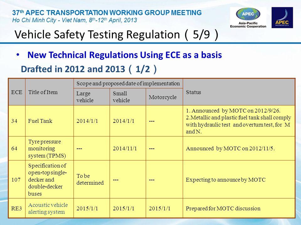 Vehicle Safety Testing Regulation(5/9)