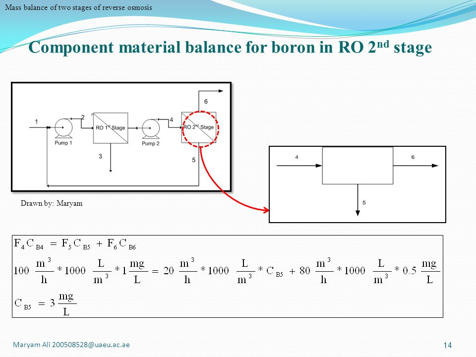 Component material balance for boron in RO 2nd stage