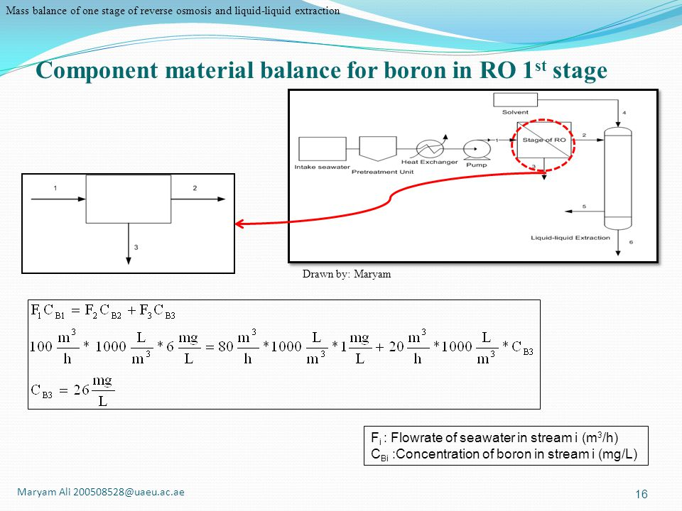 Component material balance for boron in RO 1st stage