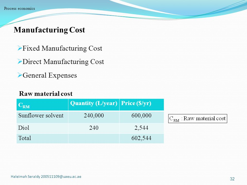 Manufacturing Cost Fixed Manufacturing Cost Direct Manufacturing Cost