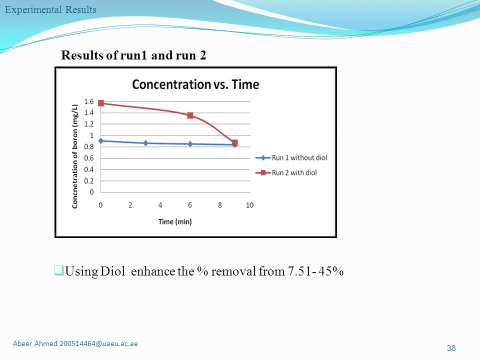 Using Diol enhance the % removal from 7.51- 45%