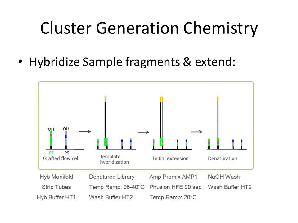 Cluster Generation Chemistry