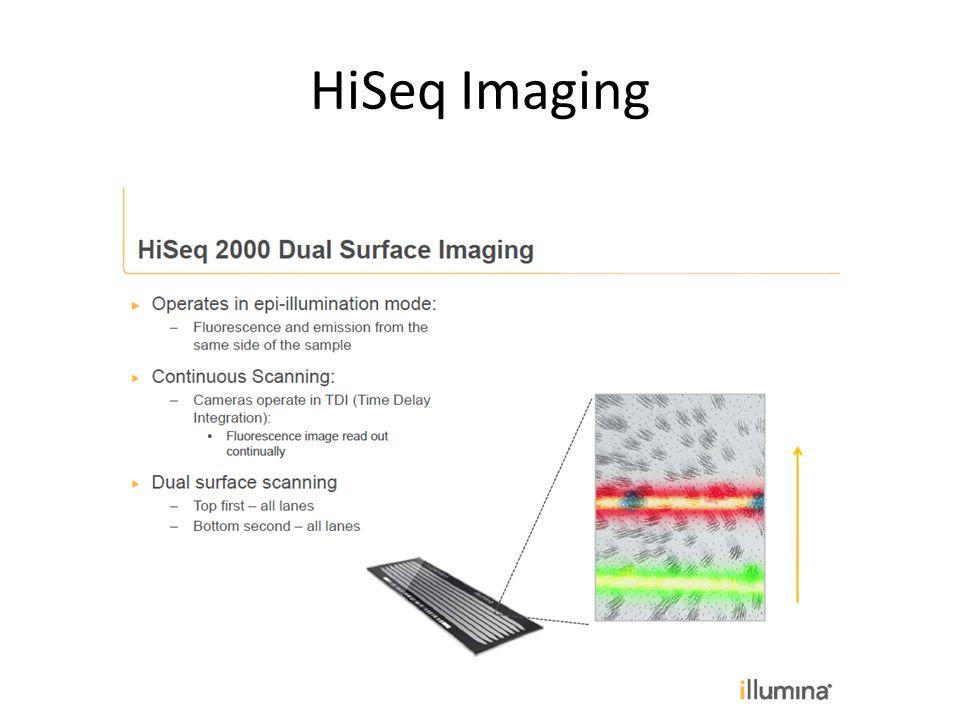 HiSeq Imaging