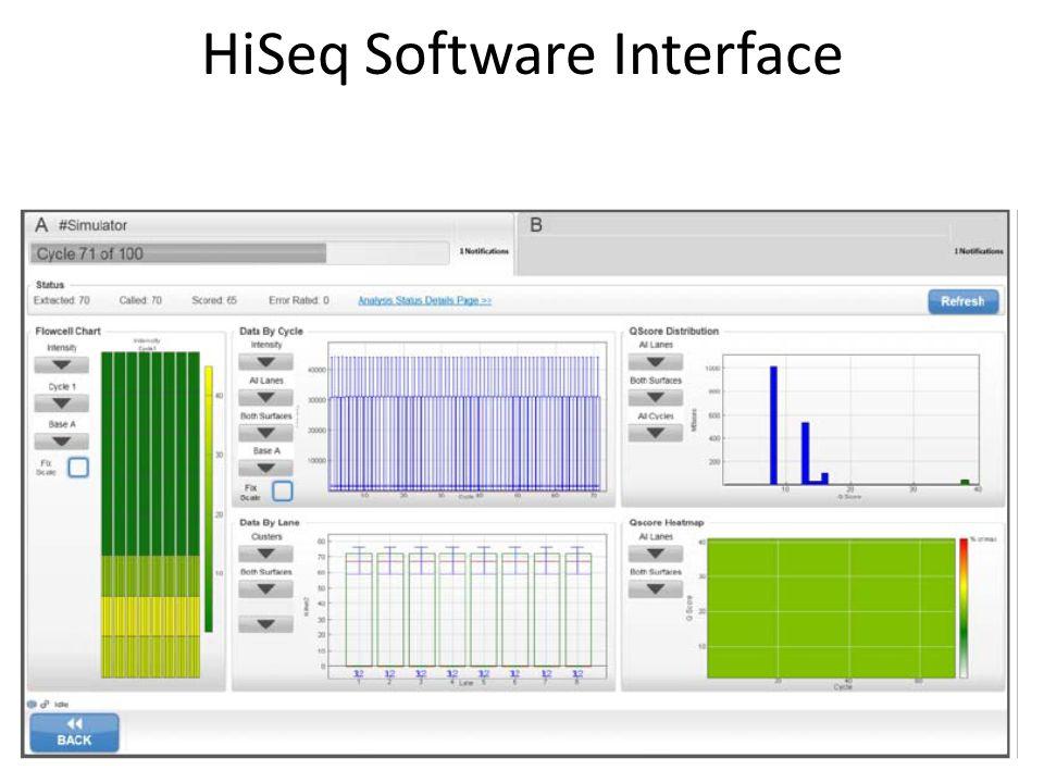 HiSeq Software Interface