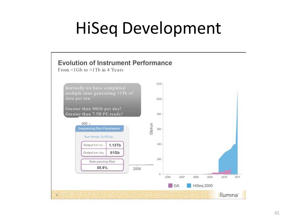 HiSeq Development