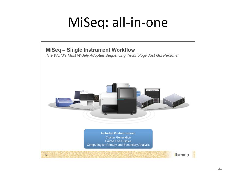 MiSeq: all-in-one