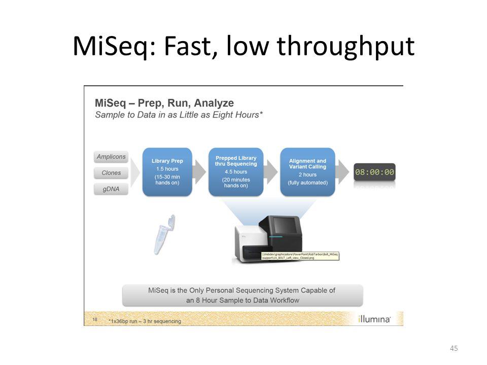 MiSeq: Fast, low throughput