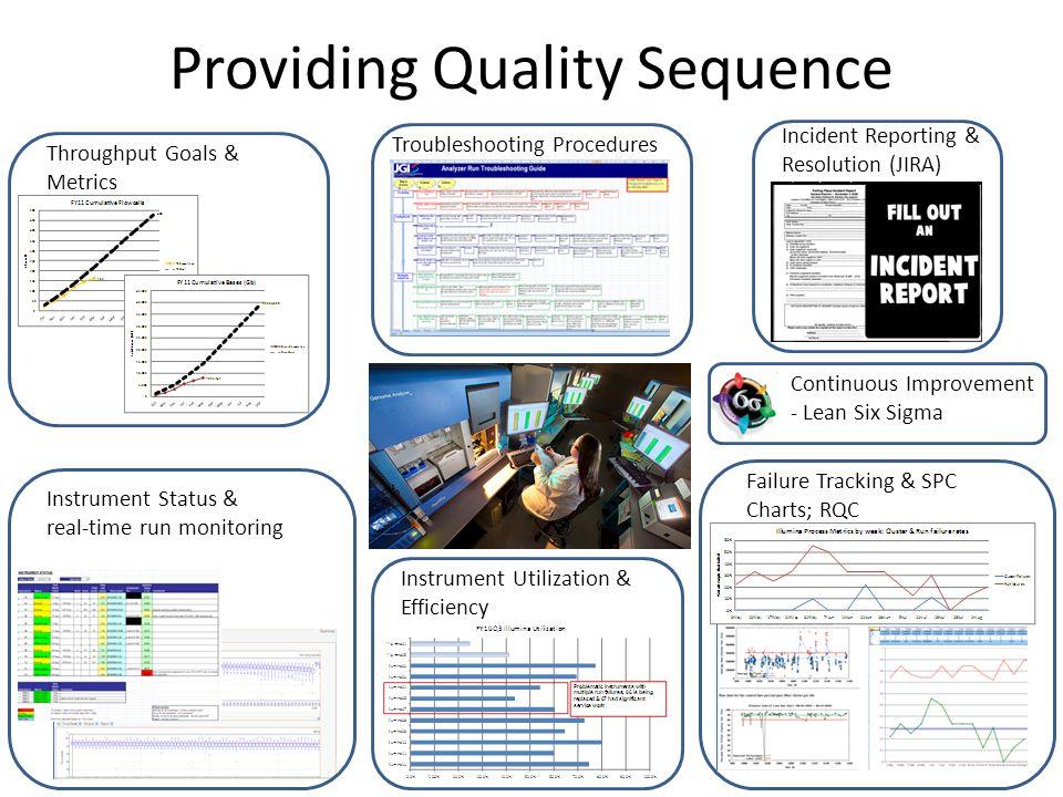 Providing Quality Sequence