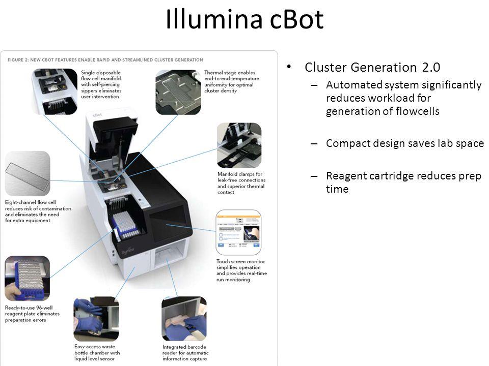 Illumina cBot Cluster Generation 2.0
