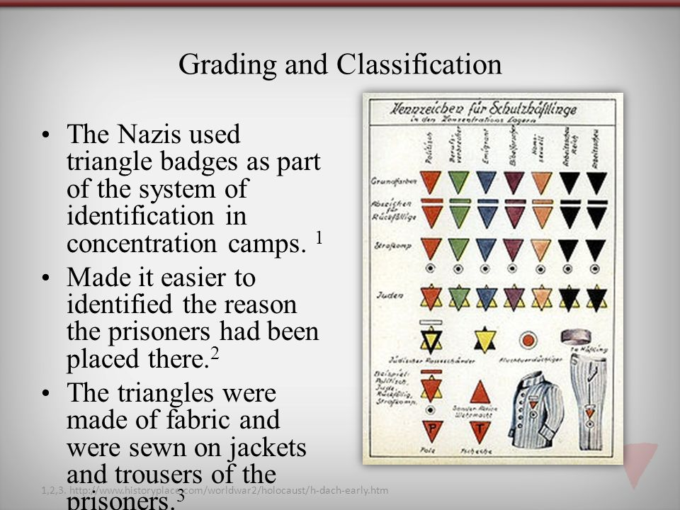 Grading and Classification