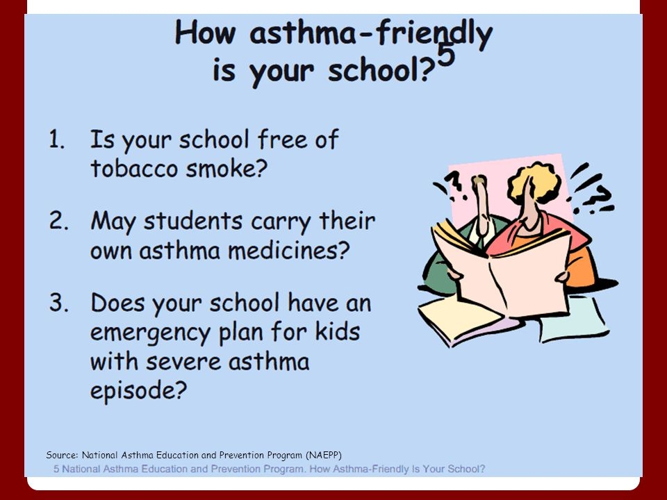 Source: National Asthma Education and Prevention Program (NAEPP)