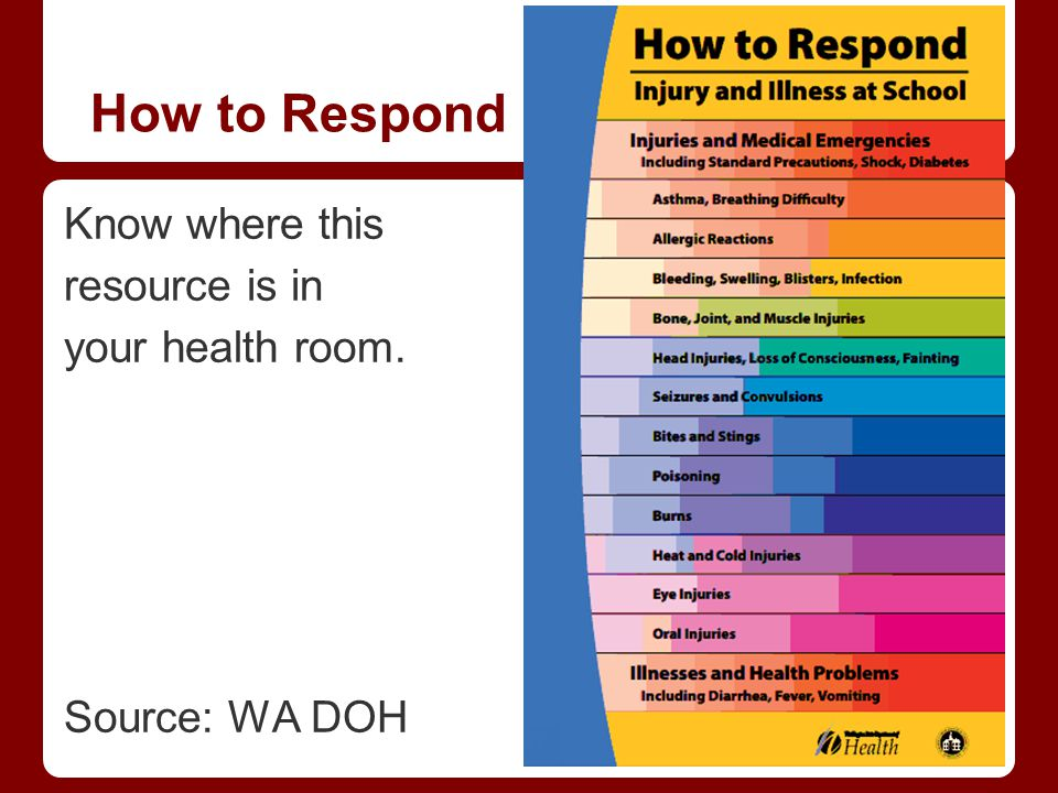 How to Respond Know where this resource is in your health room.