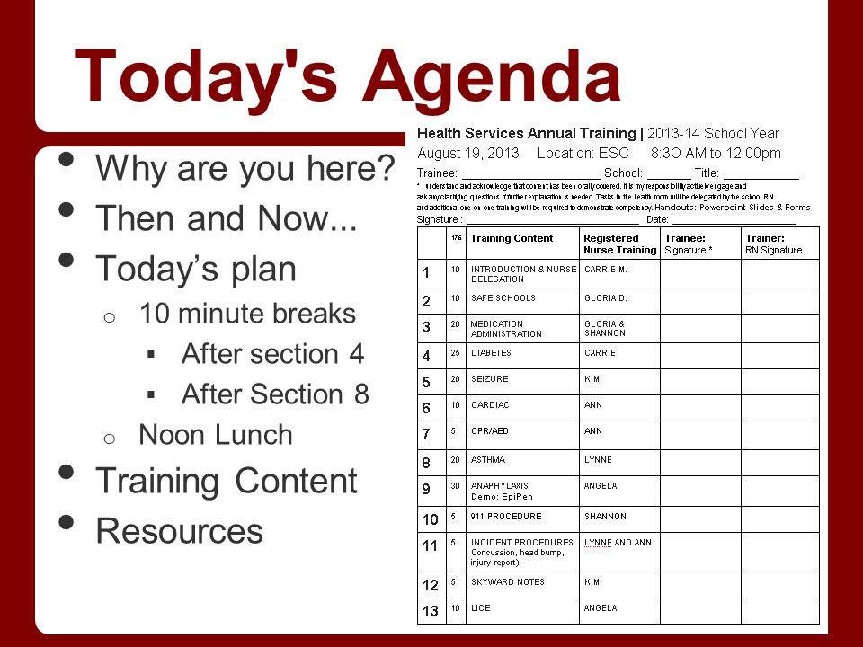 Today s Agenda Why are you here Then and Now... Today's plan