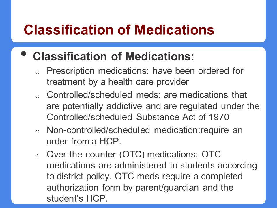 Classification of Medications