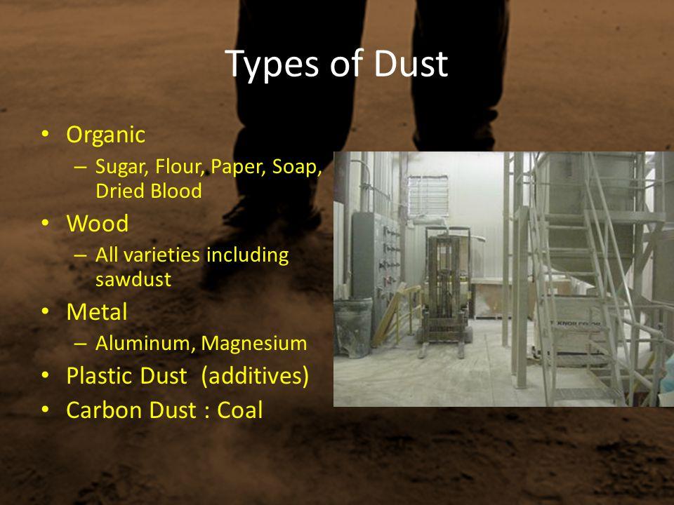 Types of Dust Organic Wood Metal Plastic Dust (additives)