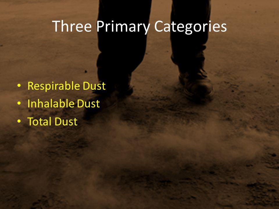 Three Primary Categories