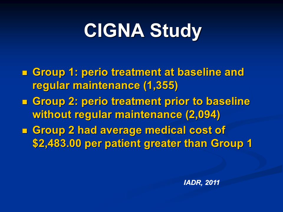 CIGNA Study Group 1: perio treatment at baseline and regular maintenance (1,355)
