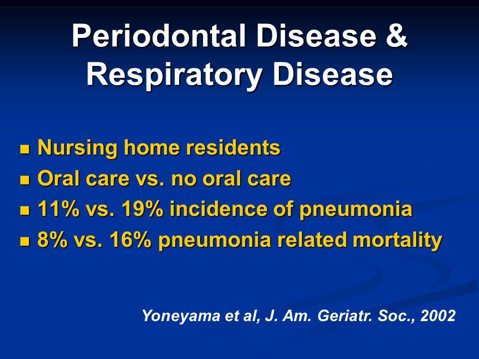 Periodontal Disease & Respiratory Disease