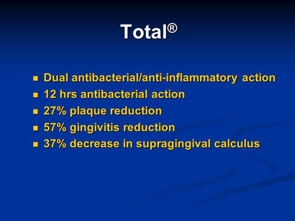 Total® Dual antibacterial/anti-inflammatory action
