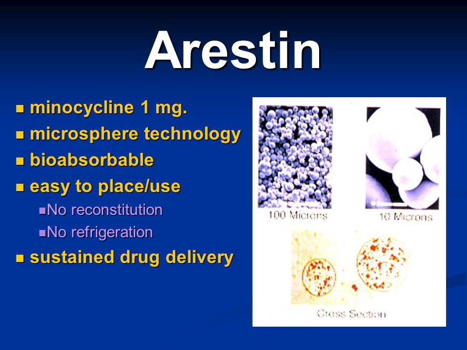 Arestin minocycline 1 mg. microsphere technology bioabsorbable
