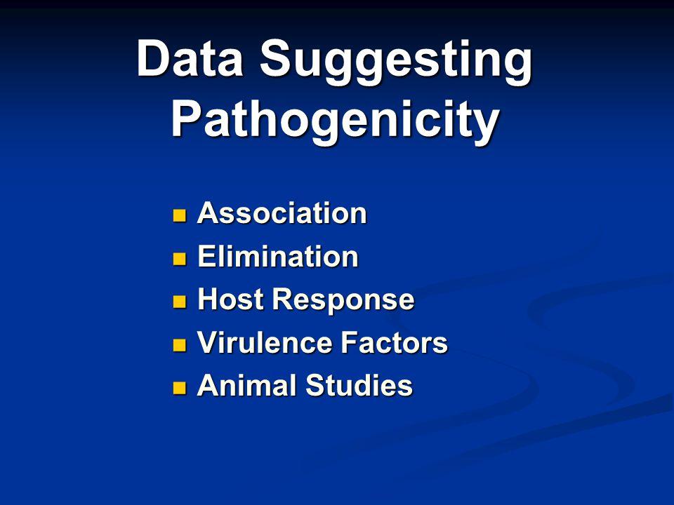 Data Suggesting Pathogenicity