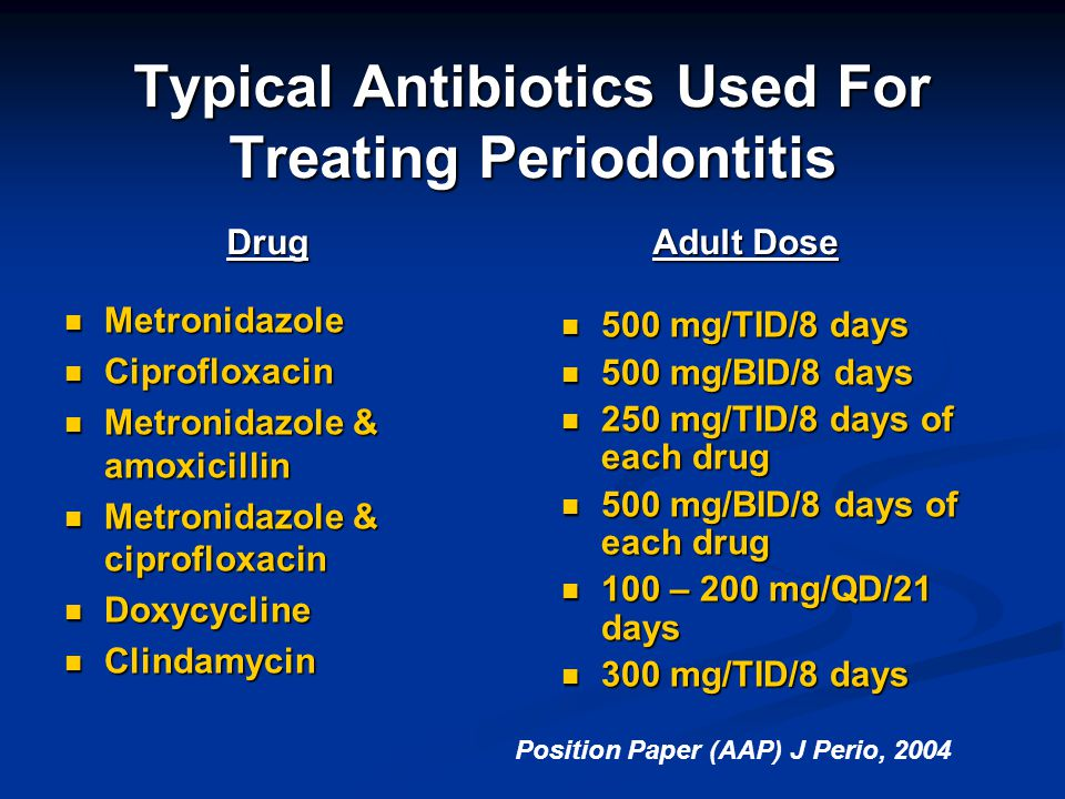 Typical Antibiotics Used For Treating Periodontitis Drug Adult Dose