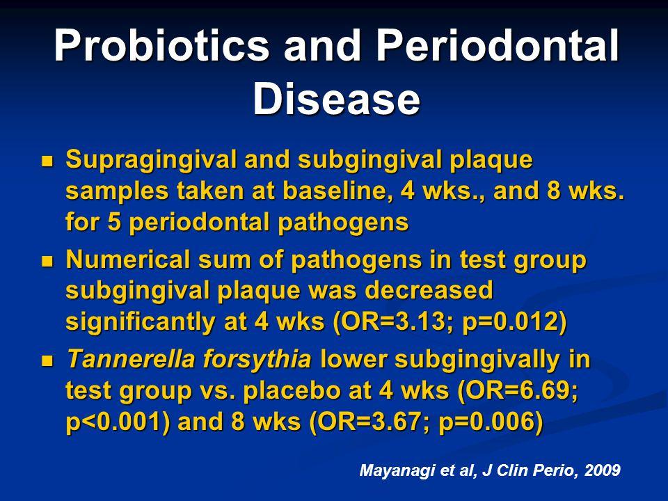 Probiotics and Periodontal Disease