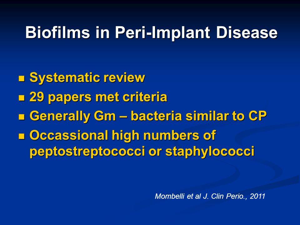 Biofilms in Peri-Implant Disease