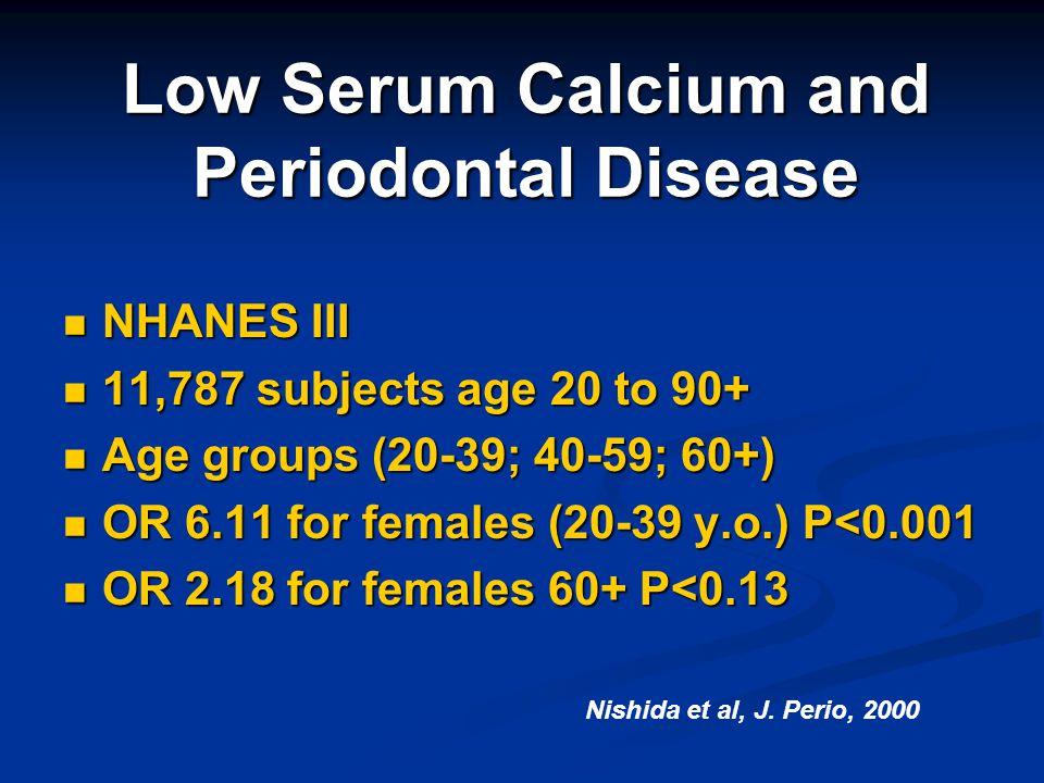 Low Serum Calcium and Periodontal Disease