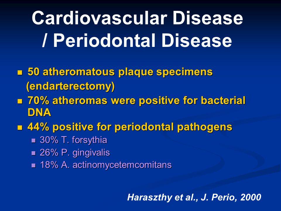 Cardiovascular Disease / Periodontal Disease