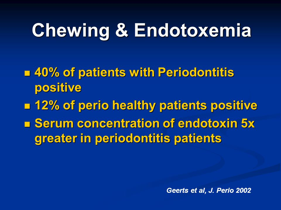 Chewing & Endotoxemia 40% of patients with Periodontitis positive