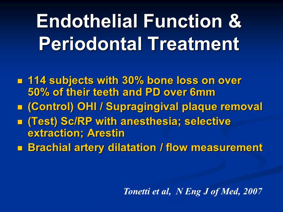 Endothelial Function & Periodontal Treatment