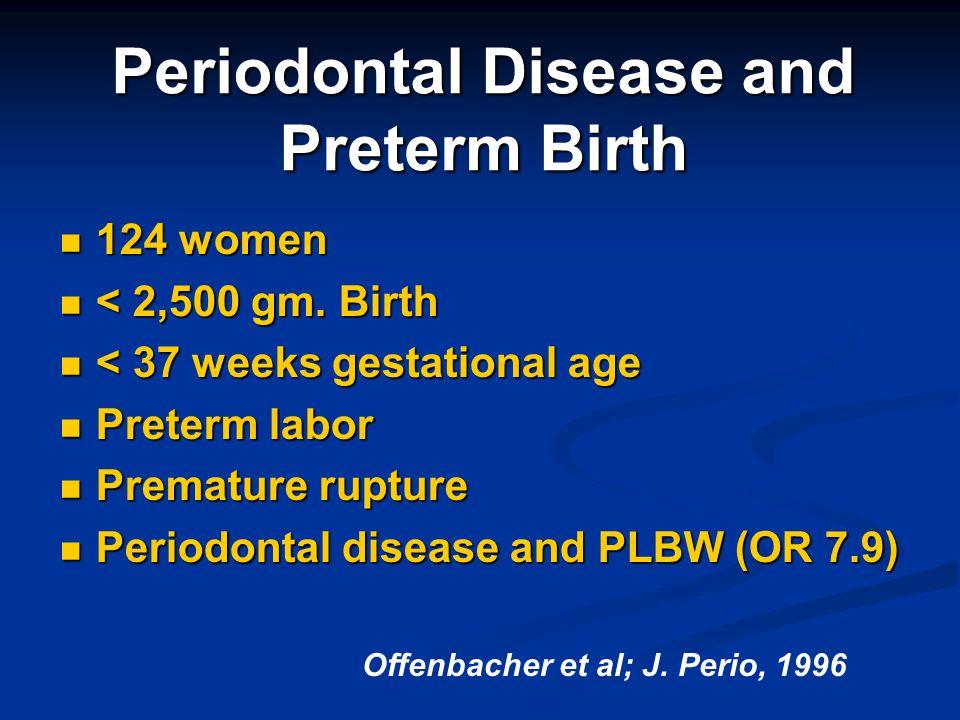 Periodontal Disease and Preterm Birth